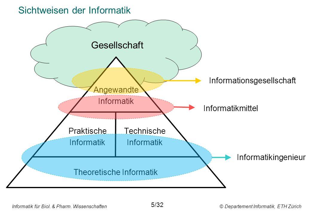 Informatik für Biol. & Pharm. Wissenschaften © Departement Informatik, ETH Zürich Sichtweisen der Informatik 5/32 Angewandte Informatik Praktische Inf