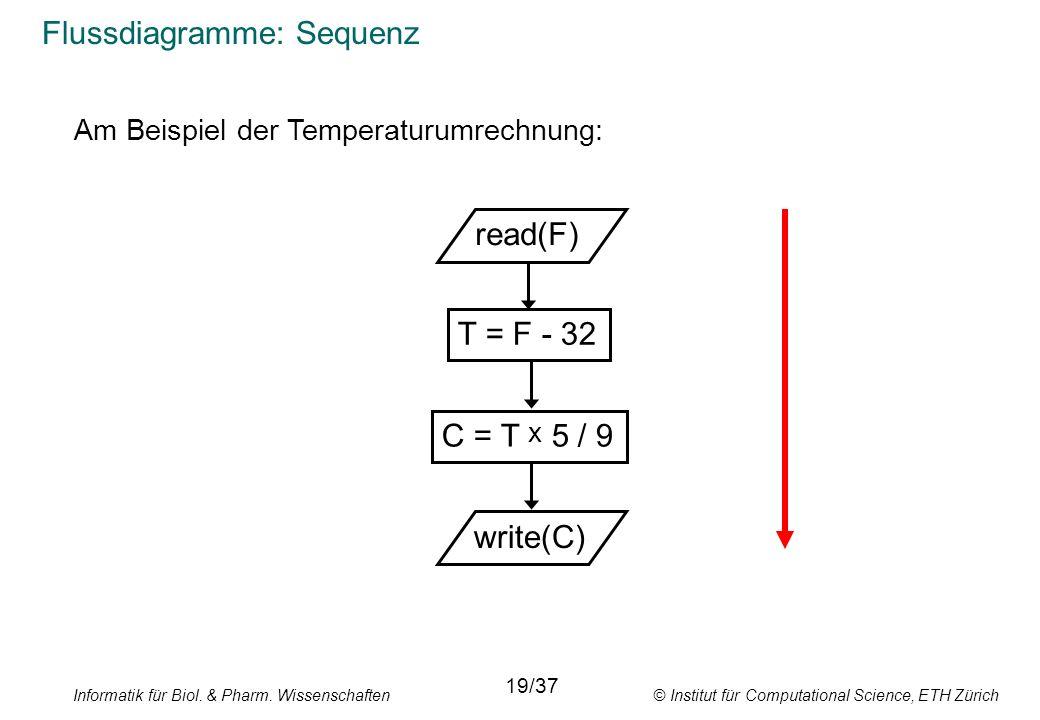 Informatik für Biol. & Pharm. Wissenschaften © Institut für Computational Science, ETH Zürich Flussdiagramme: Sequenz read(F) T = F - 32 C = T x 5 / 9