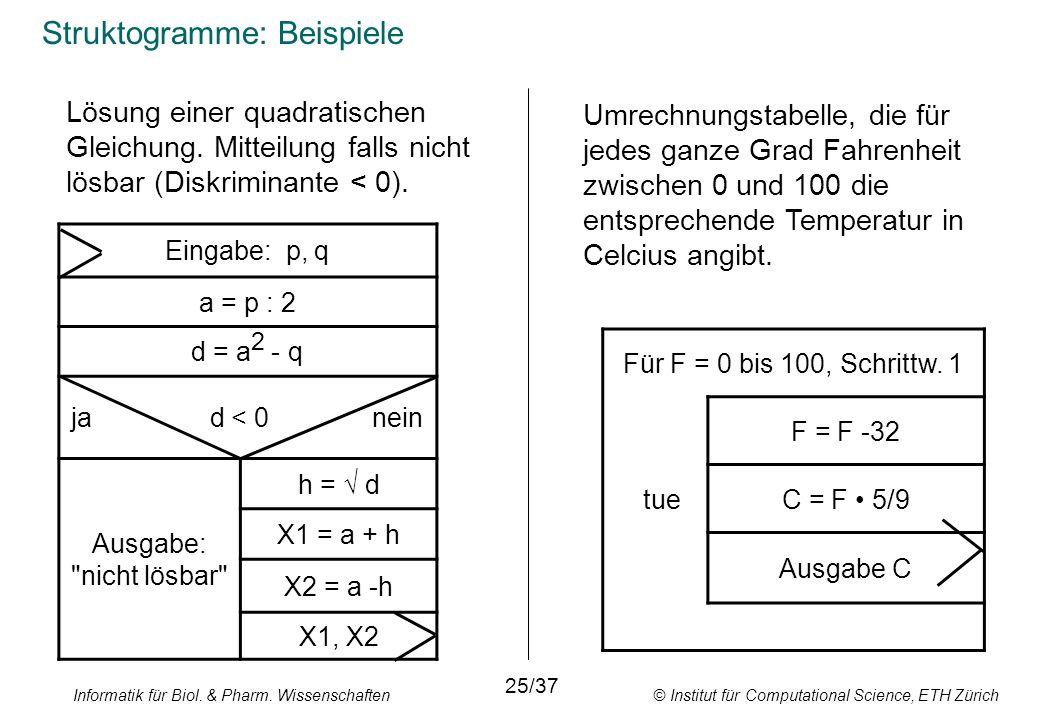 Informatik für Biol. & Pharm. Wissenschaften © Institut für Computational Science, ETH Zürich Struktogramme: Beispiele Für F = 0 bis 100, Schrittw. 1