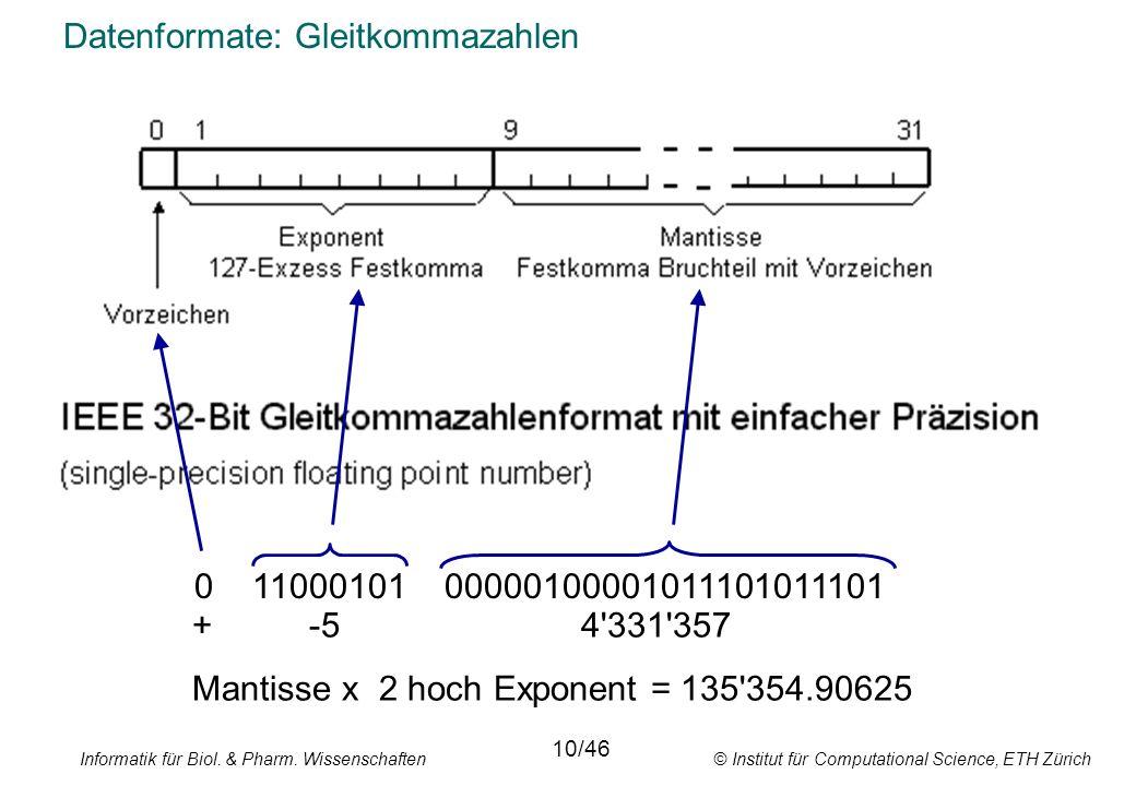 Informatik für Biol. & Pharm. Wissenschaften © Institut für Computational Science, ETH Zürich Datenformate: Gleitkommazahlen 0 11000101 00000100001011