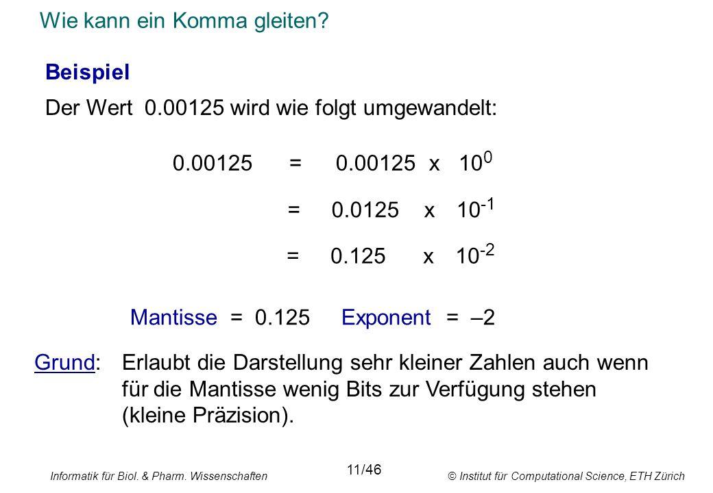 Informatik für Biol. & Pharm. Wissenschaften © Institut für Computational Science, ETH Zürich Wie kann ein Komma gleiten? Mantisse = 0.125Exponent = –