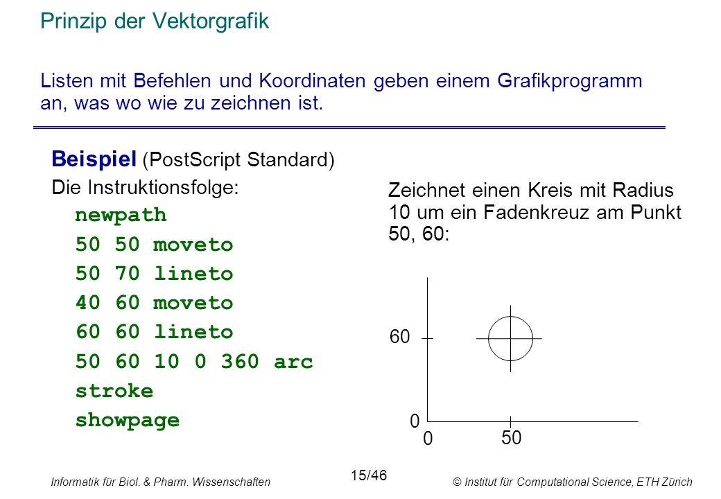 Informatik für Biol. & Pharm. Wissenschaften © Institut für Computational Science, ETH Zürich Prinzip der Vektorgrafik Beispiel (PostScript Standard)