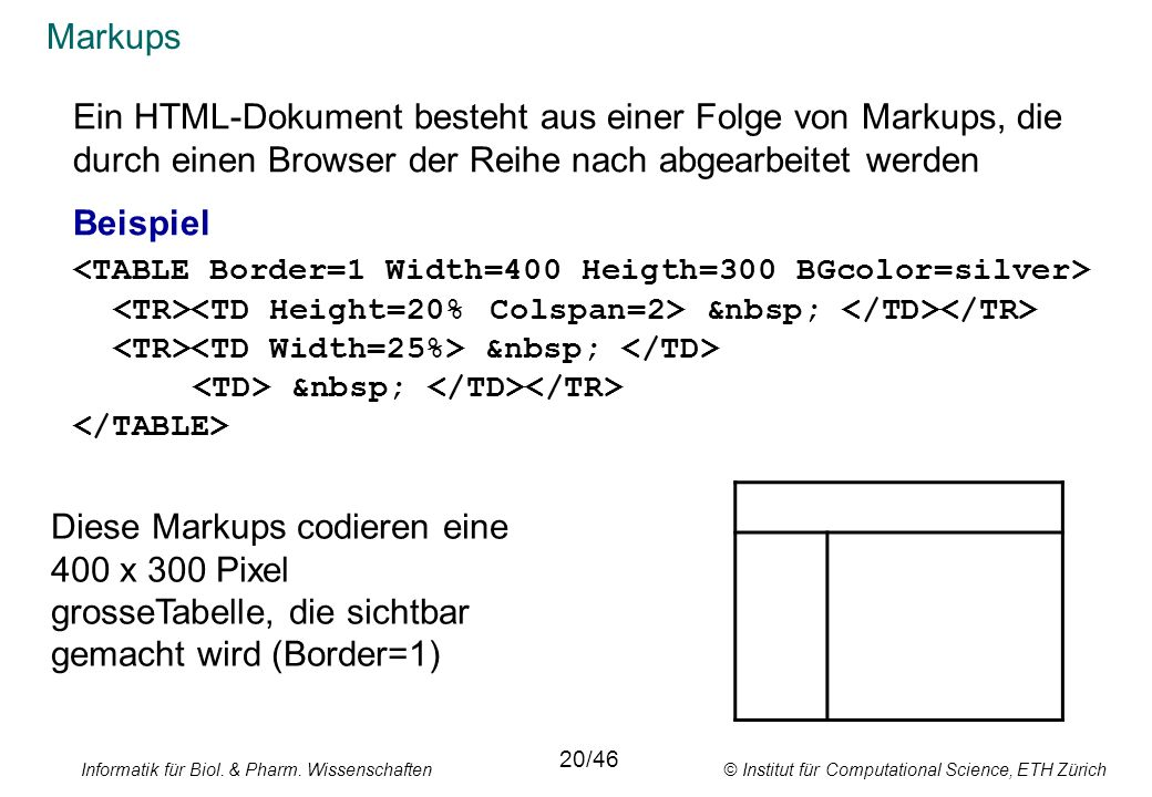 Informatik für Biol. & Pharm. Wissenschaften © Institut für Computational Science, ETH Zürich Markups Ein HTML-Dokument besteht aus einer Folge von Ma