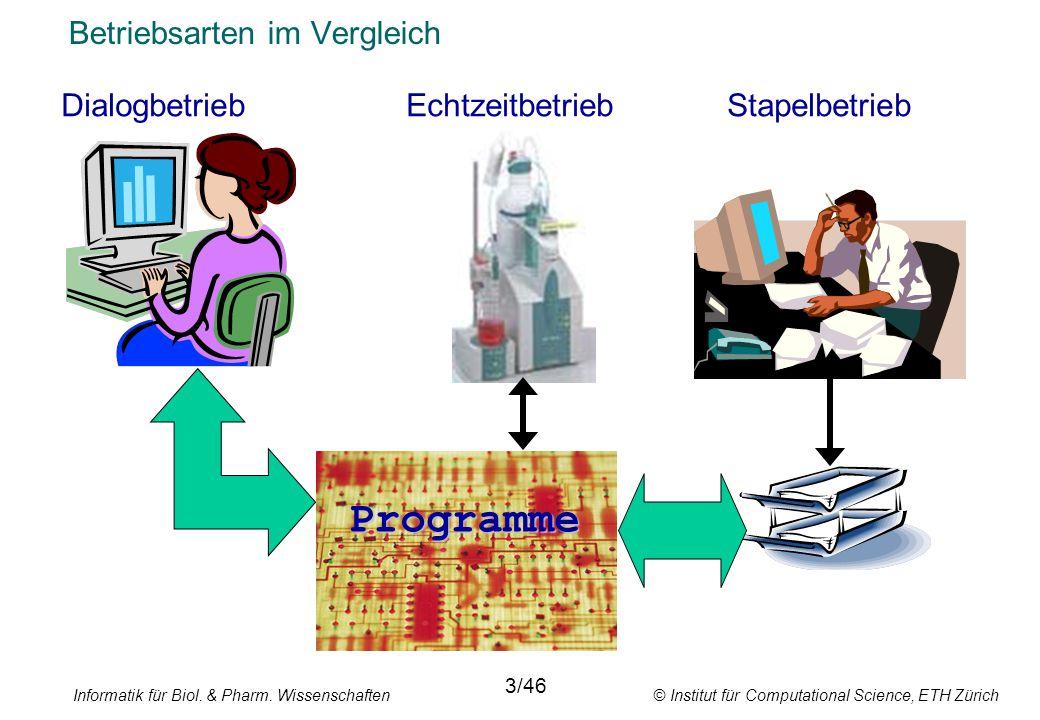 Informatik für Biol. & Pharm. Wissenschaften © Institut für Computational Science, ETH Zürich Betriebsarten im Vergleich DialogbetriebEchtzeitbetriebS