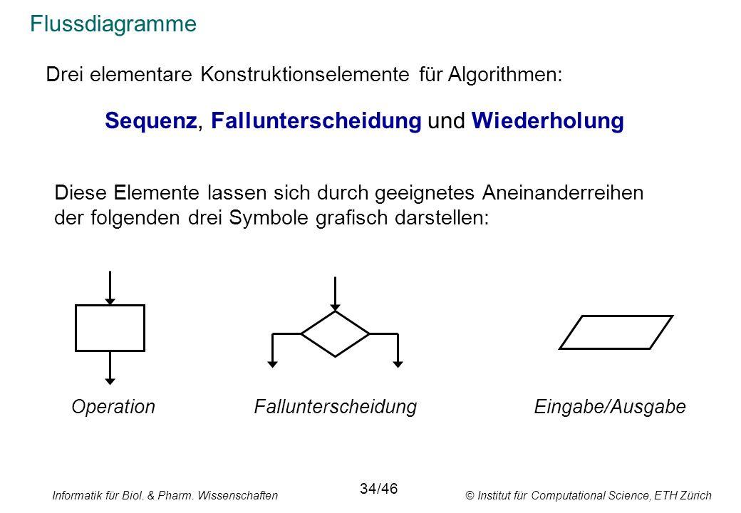 Informatik für Biol. & Pharm. Wissenschaften © Institut für Computational Science, ETH Zürich Flussdiagramme Drei elementare Konstruktionselemente für