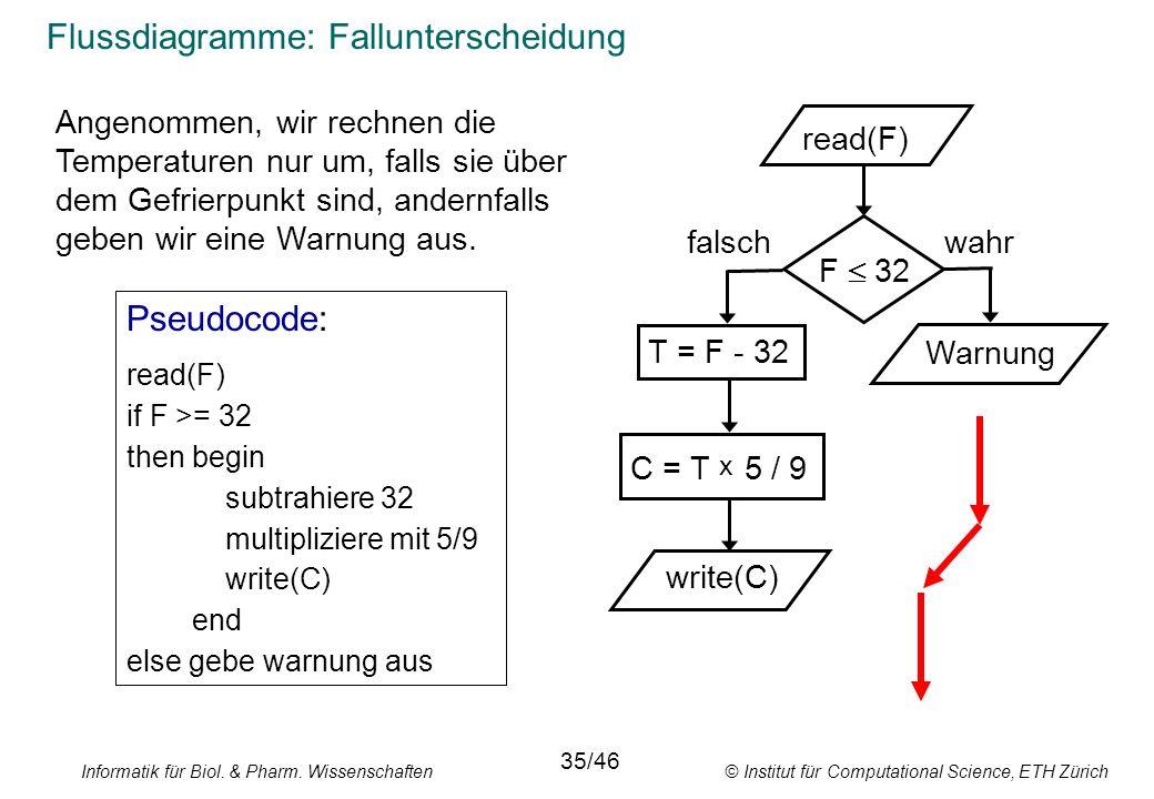 Informatik für Biol. & Pharm. Wissenschaften © Institut für Computational Science, ETH Zürich Flussdiagramme: Fallunterscheidung read(F) T = F - 32 C