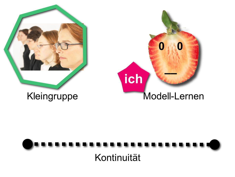 Kontinuität Modell-Lernen ich 0 –– Kleingruppe