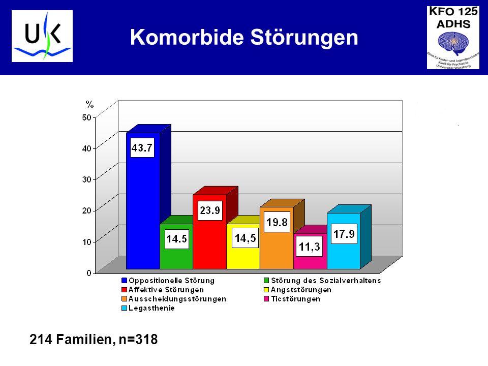KJPP Komorbide Störungen 214 Familien, n=318