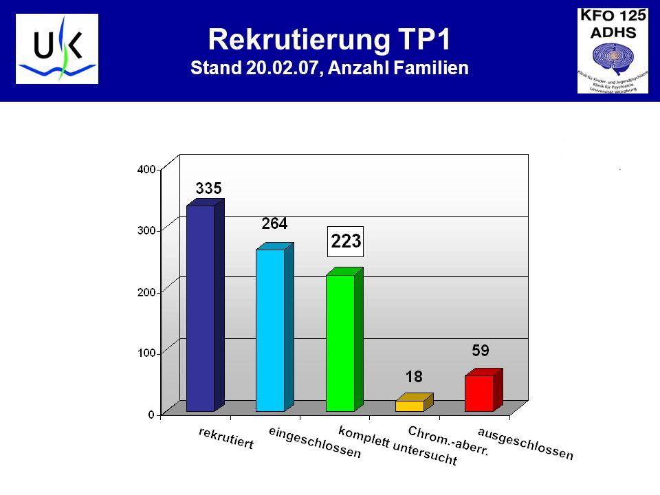 KJPP Rekrutierung TP1 Stand 20.02.07, Anzahl Familien