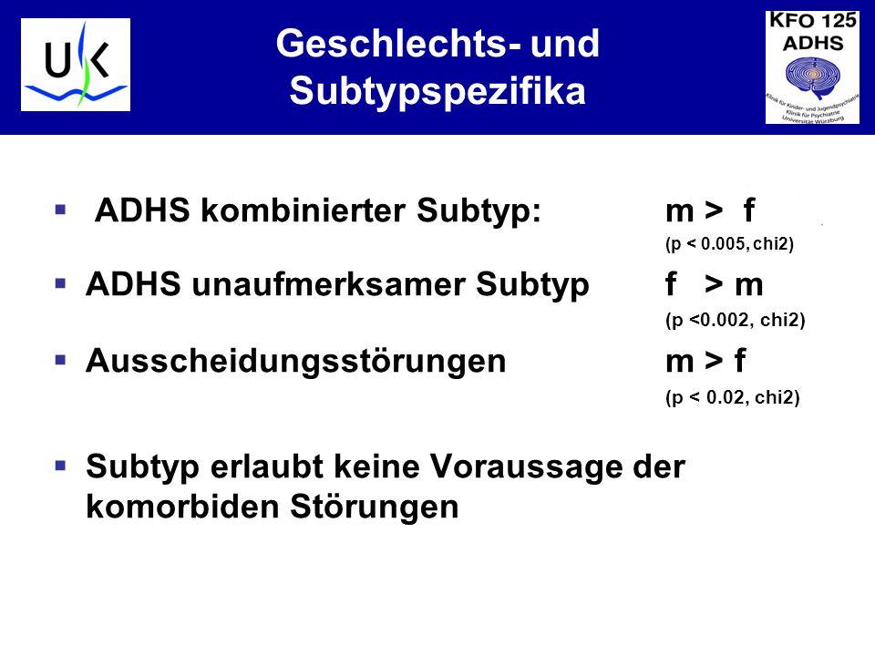 KJPP Geschlechts- und Subtypspezifika ADHS kombinierter Subtyp:m > f (p < 0.005, chi2) ADHS unaufmerksamer Subtyp f > m (p <0.002, chi2) Ausscheidungsstörungenm > f (p < 0.02, chi2) Subtyp erlaubt keine Voraussage der komorbiden Störungen