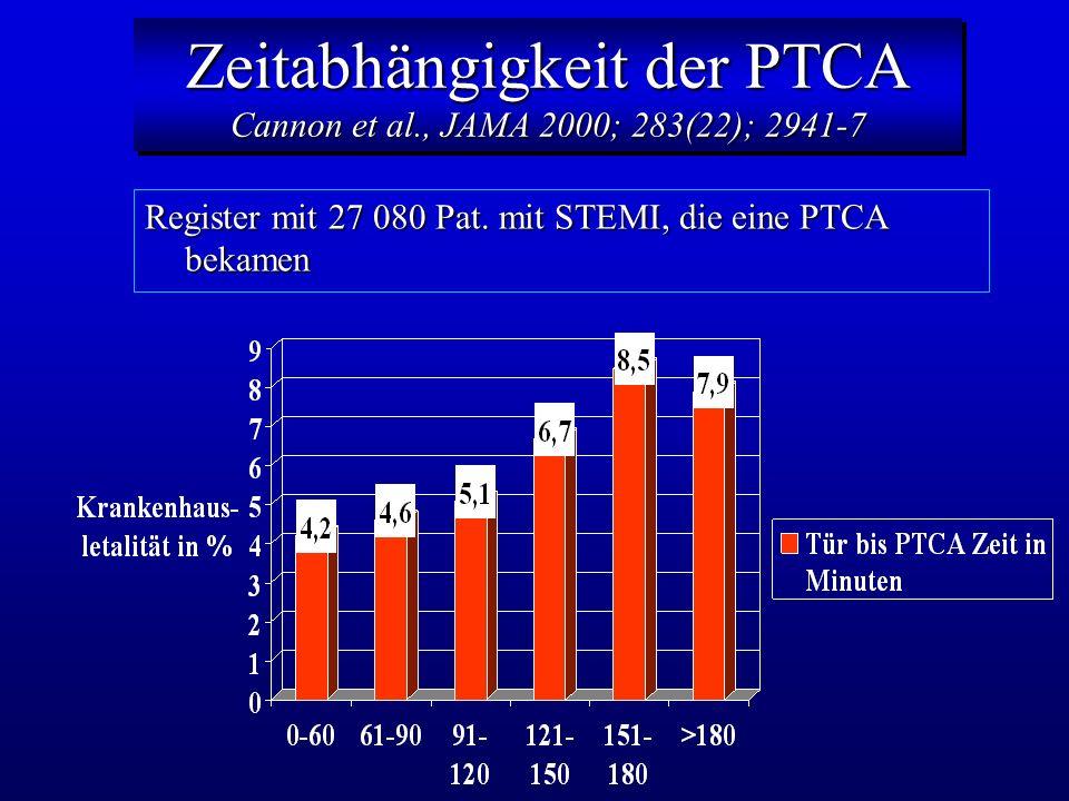 Zeitabhängigkeit der PTCA Cannon et al., JAMA 2000; 283(22); 2941-7 Register mit 27 080 Pat. mit STEMI, die eine PTCA bekamen