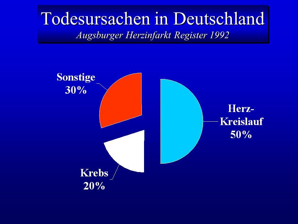 Todesursachen in Deutschland Augsburger Herzinfarkt Register 1992
