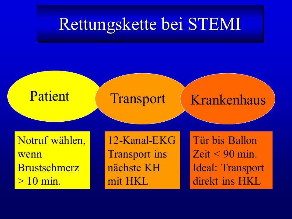 Rettungskette bei STEMI Patient Transport Krankenhaus Notruf wählen, wenn Brustschmerz > 10 min. 12-Kanal-EKG Transport ins nächste KH mit HKL Tür bis