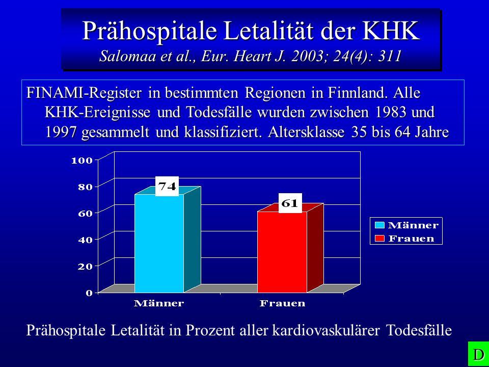 Prähospitale Letalität der KHK Salomaa et al., Eur. Heart J. 2003; 24(4): 311 FINAMI-Register in bestimmten Regionen in Finnland. Alle KHK-Ereignisse