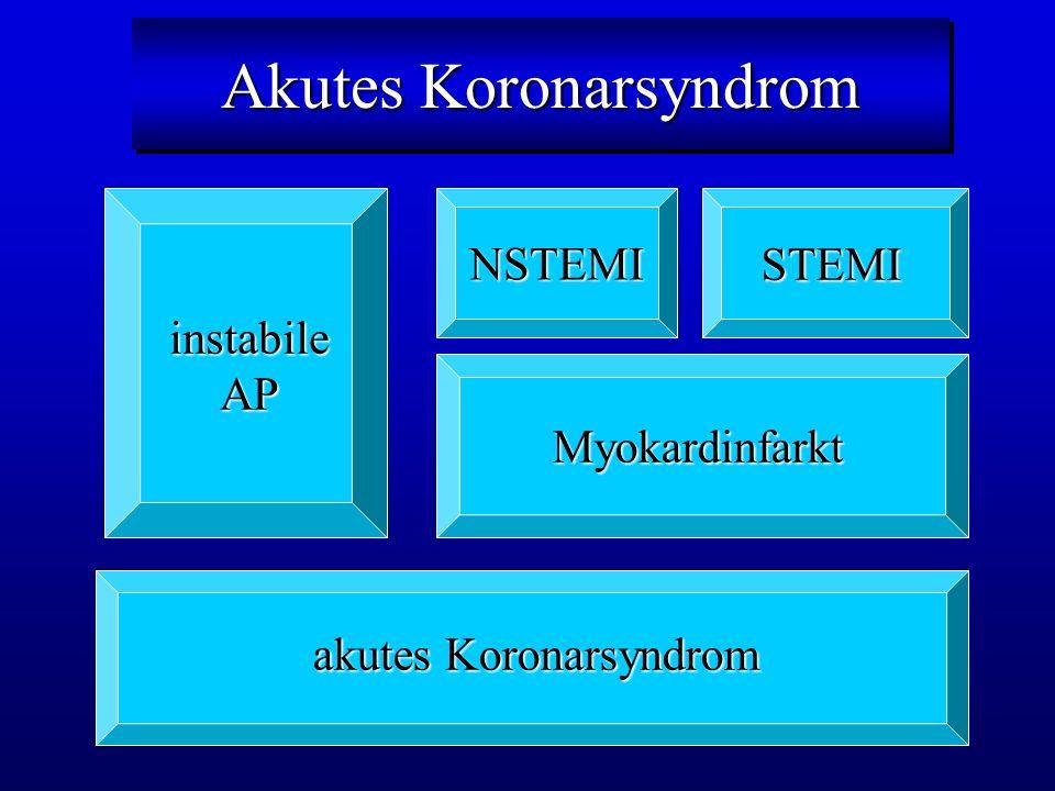 Akutes Koronarsyndrom instabileAP NSTEMI STEMI Myokardinfarkt akutes Koronarsyndrom