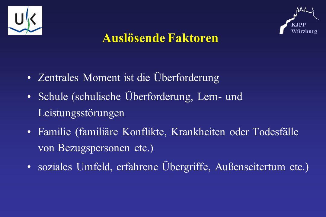 KJPP Würzburg Auslösende Faktoren Zentrales Moment ist die Überforderung Schule (schulische Überforderung, Lern- und Leistungsstörungen Familie (famil