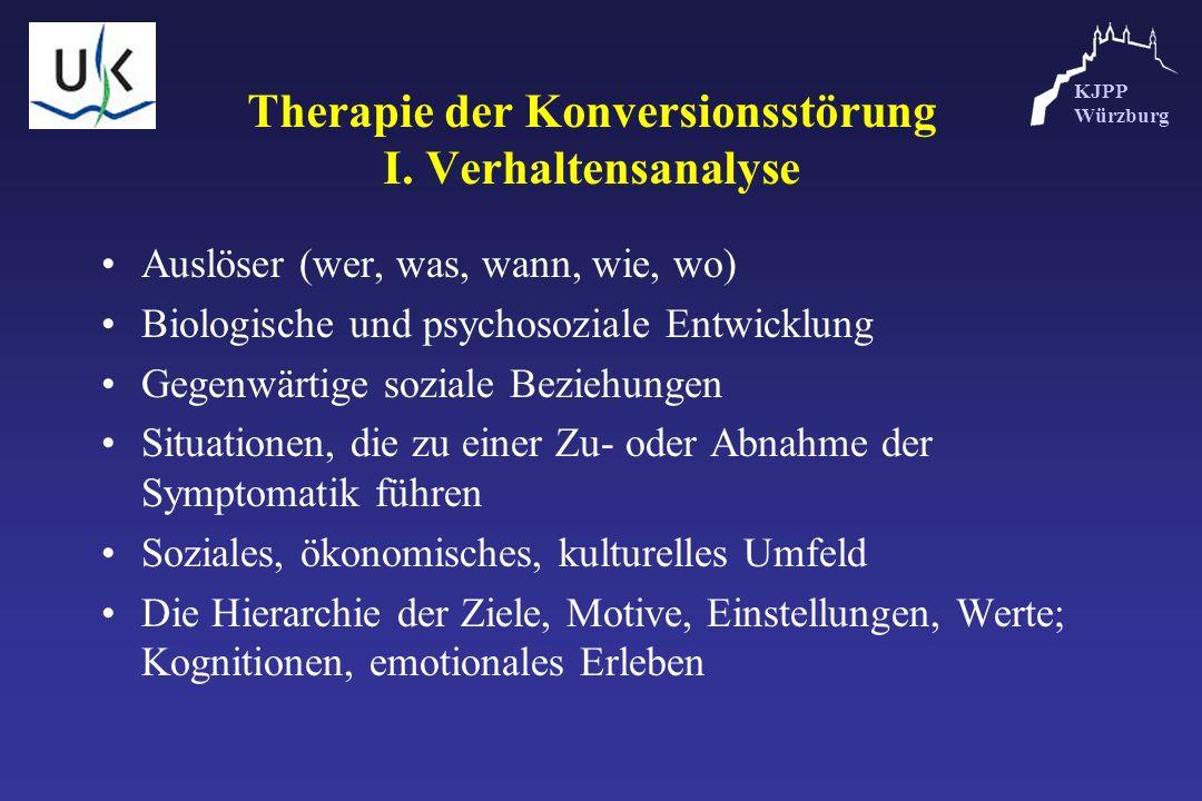 KJPP Würzburg Therapie der Konversionsstörung I. Verhaltensanalyse Auslöser (wer, was, wann, wie, wo) Biologische und psychosoziale Entwicklung Gegenw