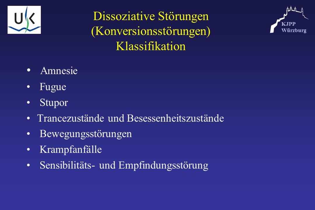 KJPP Würzburg Dissoziative Störungen (Konversionsstörungen) Klassifikation Amnesie Fugue Stupor Trancezustände und Besessenheitszustände Bewegungsstör