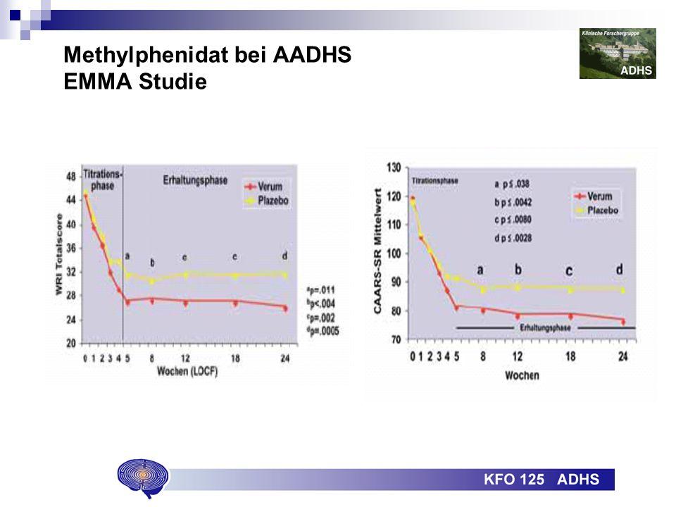 Methylphenidat bei AADHS EMMA Studie