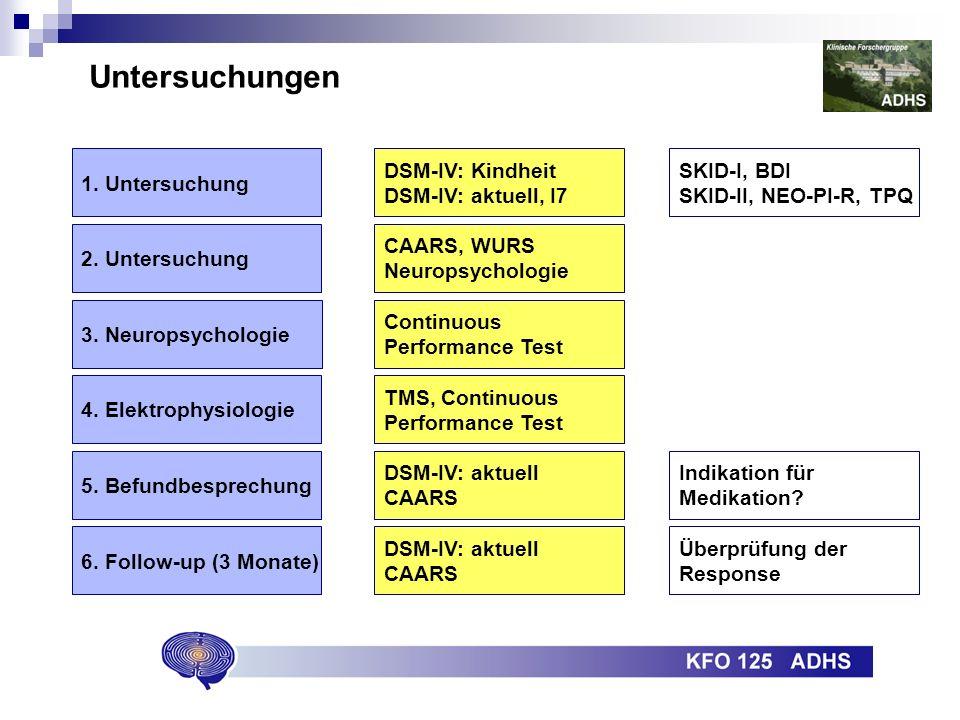 1.Untersuchung 2. Untersuchung 3. Neuropsychologie 4.
