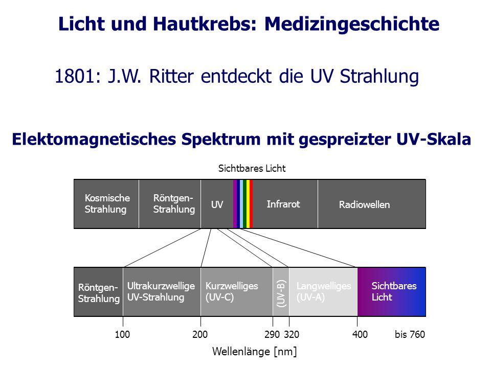 Licht und Hautkrebs: Medizingeschichte 1801: J.W.