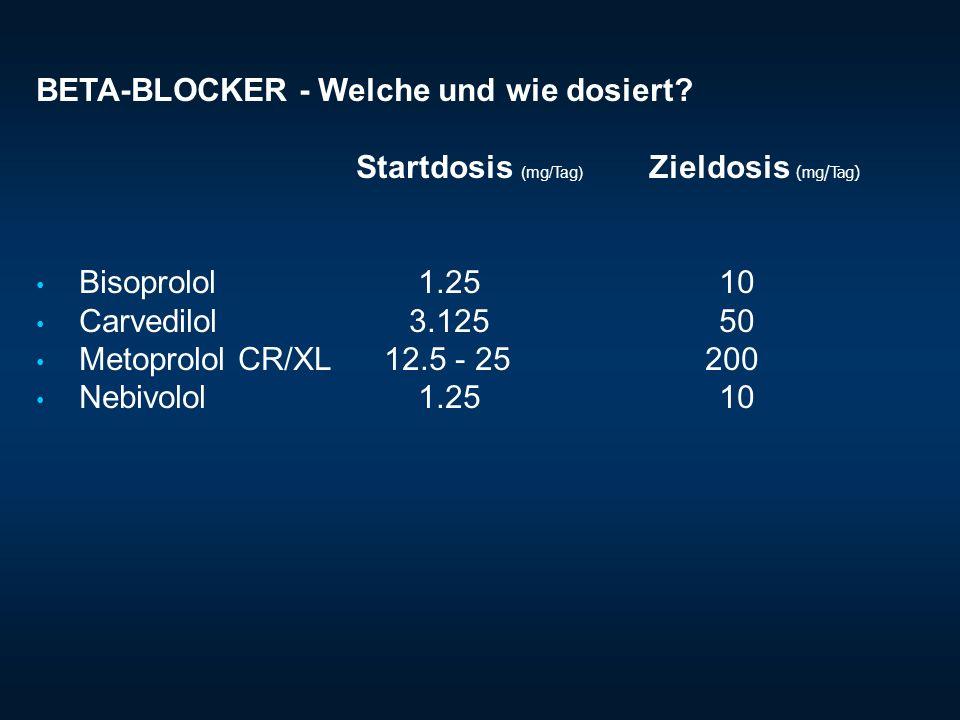 BETA-BLOCKER - Welche und wie dosiert? Startdosis (mg/Tag) Zieldosis (mg/Tag) Bisoprolol 1.25 10 Carvedilol 3.125 50 Metoprolol CR/XL 12.5 - 25 200 Ne