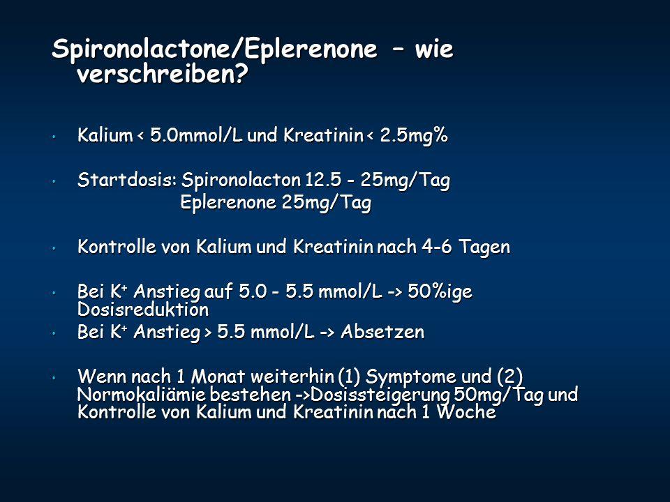 Spironolactone/Eplerenone – wie verschreiben? Kalium < 5.0mmol/L und Kreatinin < 2.5mg% Kalium < 5.0mmol/L und Kreatinin < 2.5mg% Startdosis: Spironol