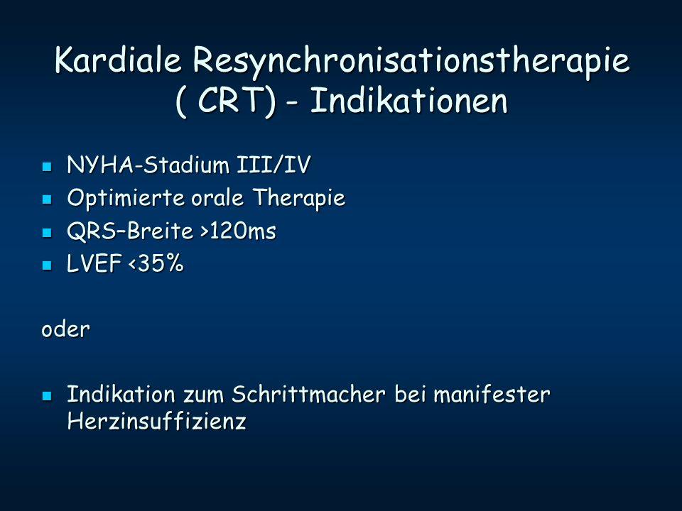 Kardiale Resynchronisationstherapie ( CRT) - Indikationen NYHA-Stadium III/IV NYHA-Stadium III/IV Optimierte orale Therapie Optimierte orale Therapie