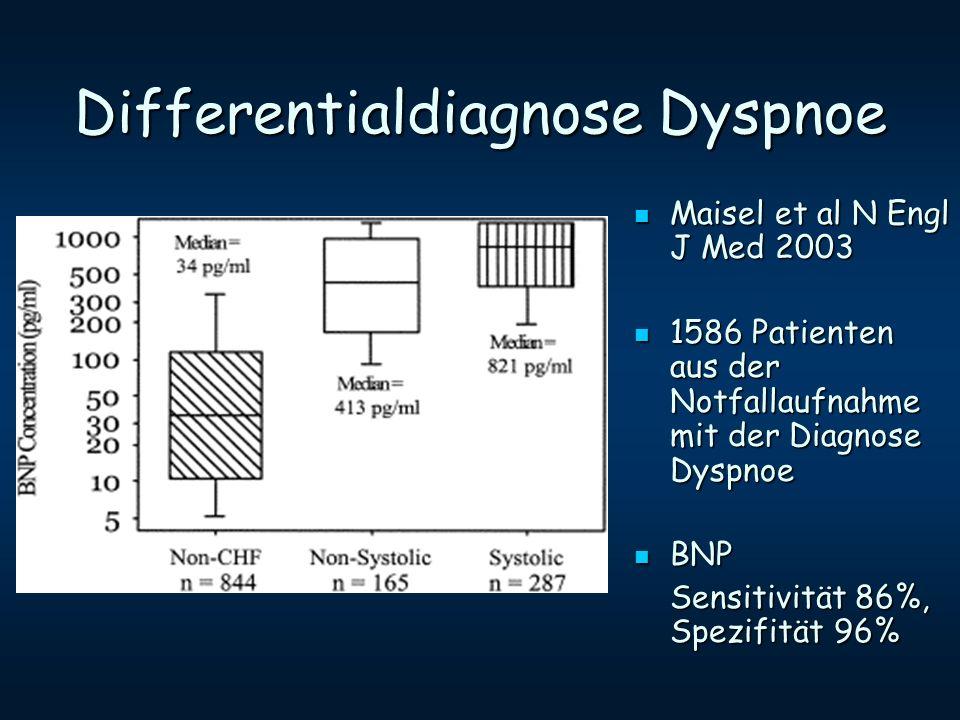 Differentialdiagnose Dyspnoe Maisel et al N Engl J Med 2003 Maisel et al N Engl J Med 2003 1586 Patienten aus der Notfallaufnahme mit der Diagnose Dys