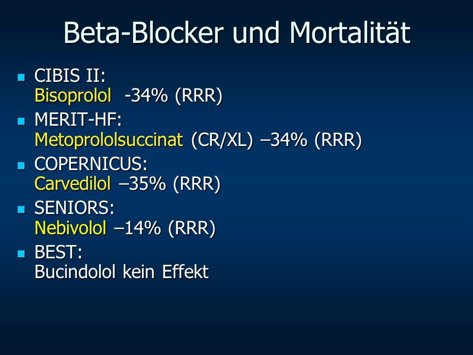 Beta-Blocker und Mortalität CIBIS II: Bisoprolol -34% (RRR) CIBIS II: Bisoprolol -34% (RRR) MERIT-HF: Metoprololsuccinat (CR/XL) –34% (RRR) MERIT-HF: