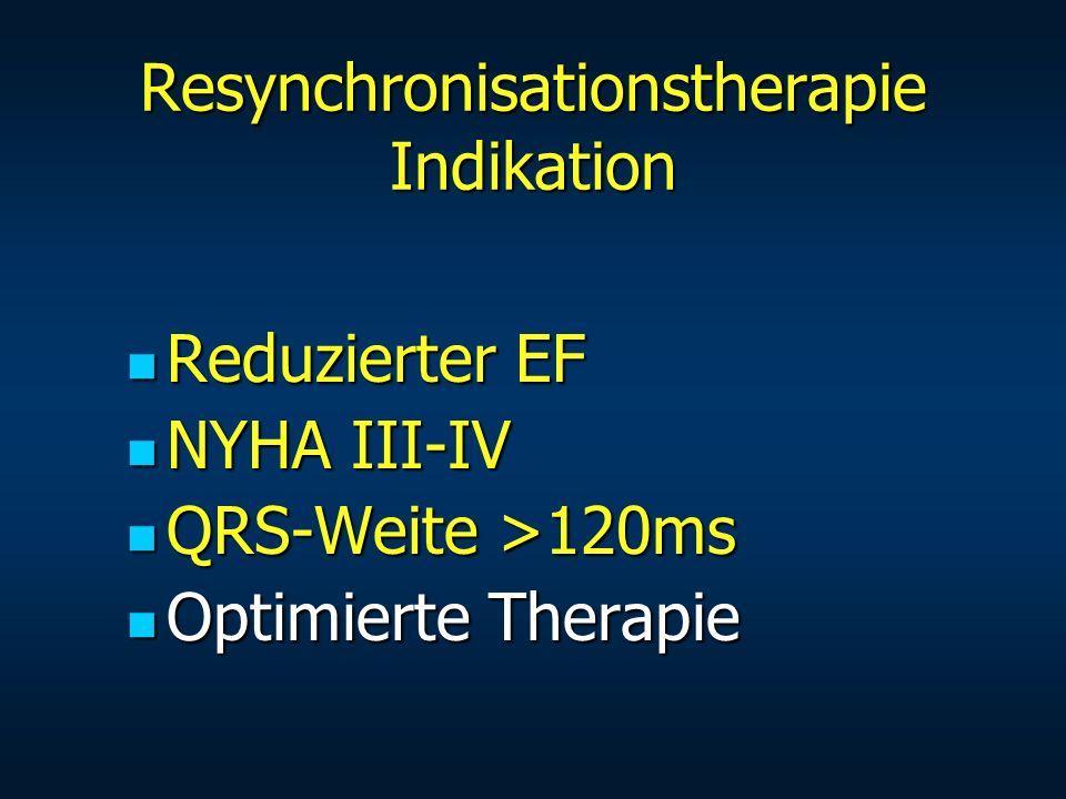 Resynchronisationstherapie Indikation Reduzierter EF Reduzierter EF NYHA III-IV NYHA III-IV QRS-Weite >120ms QRS-Weite >120ms Optimierte Therapie Opti