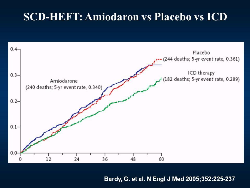 Bardy, G. et al. N Engl J Med 2005;352:225-237 SCD-HEFT: Amiodaron vs Placebo vs ICD