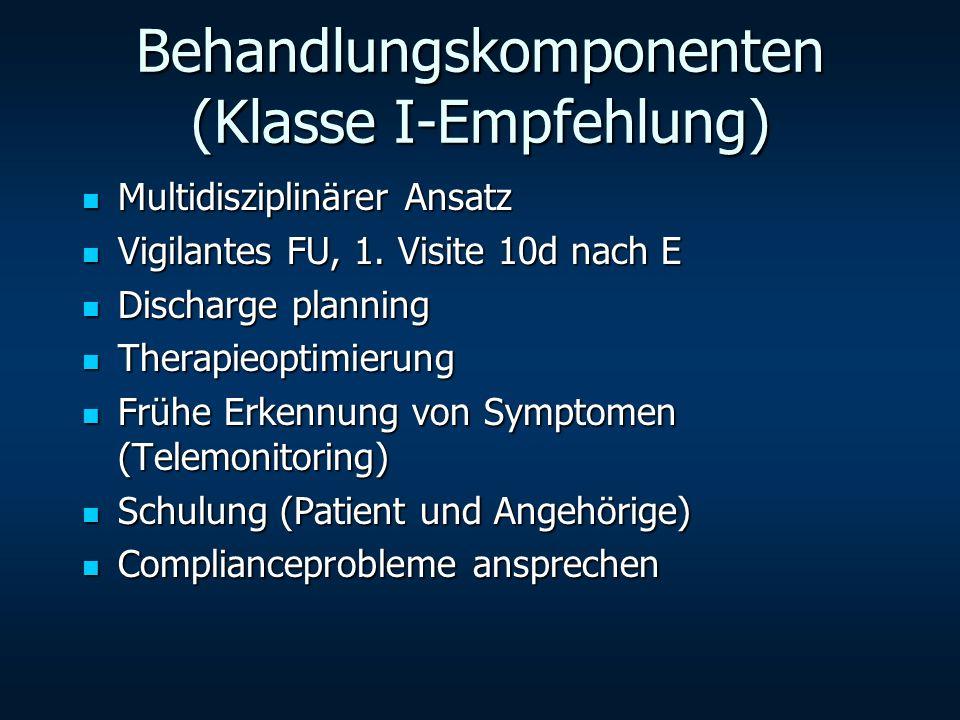 Behandlungskomponenten (Klasse I-Empfehlung) Multidisziplinärer Ansatz Multidisziplinärer Ansatz Vigilantes FU, 1. Visite 10d nach E Vigilantes FU, 1.