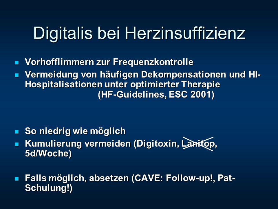 Digitalis bei Herzinsuffizienz Vorhofflimmern zur Frequenzkontrolle Vorhofflimmern zur Frequenzkontrolle Vermeidung von häufigen Dekompensationen und