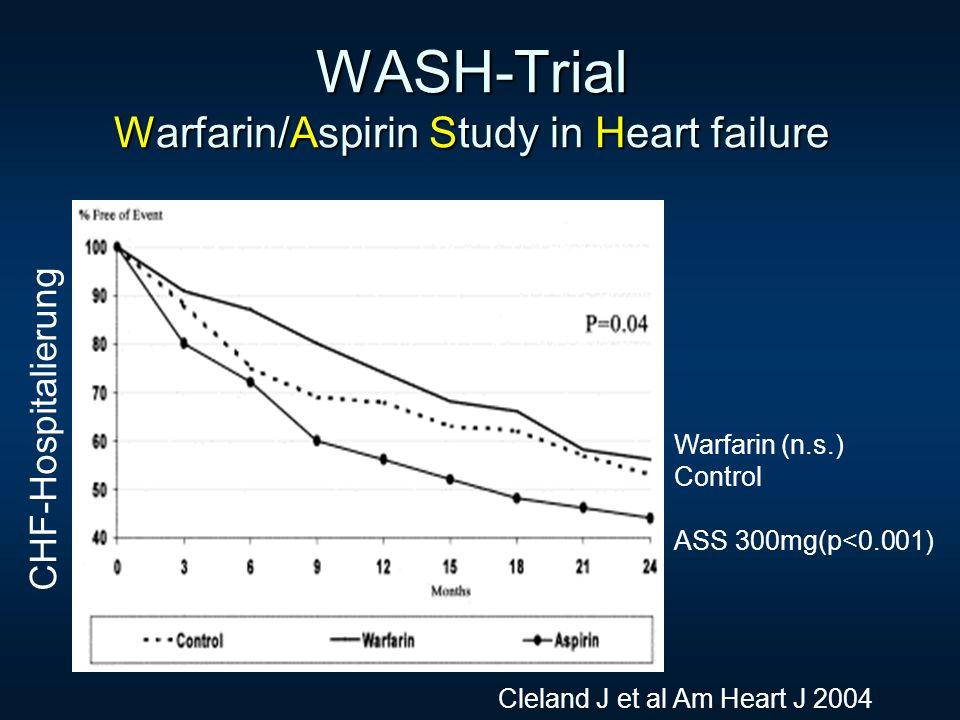 WASH-Trial Warfarin/Aspirin Study in Heart failure Cleland J et al Am Heart J 2004 Warfarin (n.s.) Control ASS 300mg(p<0.001) CHF-Hospitalierung