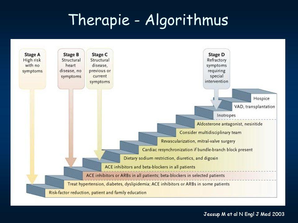 Therapie - Algorithmus Jessup M et al N Engl J Med 2003