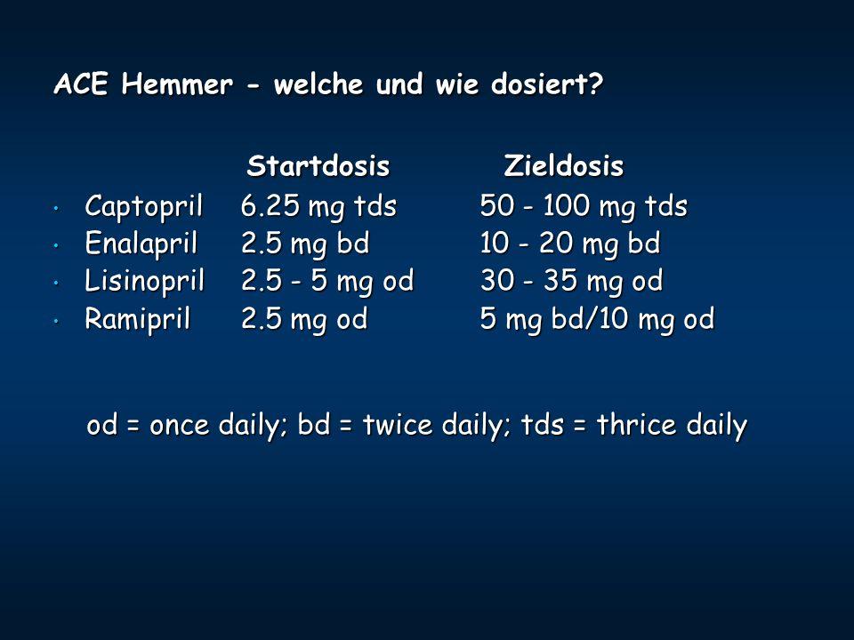 ACE Hemmer - welche und wie dosiert? Startdosis Zieldosis Startdosis Zieldosis Captopril 6.25 mg tds50 - 100 mg tds Captopril 6.25 mg tds50 - 100 mg t