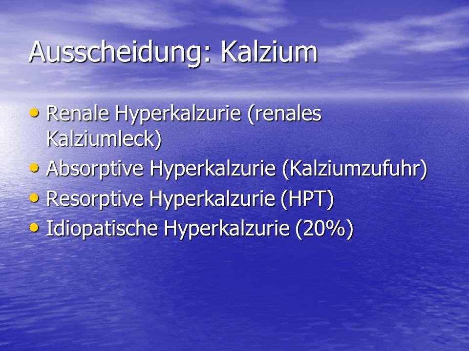 Ausscheidung: Kalzium Renale Hyperkalzurie (renales Kalziumleck) Renale Hyperkalzurie (renales Kalziumleck) Absorptive Hyperkalzurie (Kalziumzufuhr) Absorptive Hyperkalzurie (Kalziumzufuhr) Resorptive Hyperkalzurie (HPT) Resorptive Hyperkalzurie (HPT) Idiopatische Hyperkalzurie (20%) Idiopatische Hyperkalzurie (20%)
