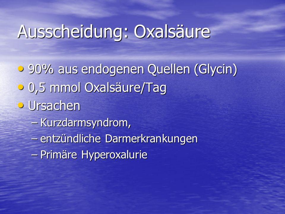 Ausscheidung: Oxalsäure 90% aus endogenen Quellen (Glycin) 90% aus endogenen Quellen (Glycin) 0,5 mmol Oxalsäure/Tag 0,5 mmol Oxalsäure/Tag Ursachen Ursachen –Kurzdarmsyndrom, –entzündliche Darmerkrankungen –Primäre Hyperoxalurie