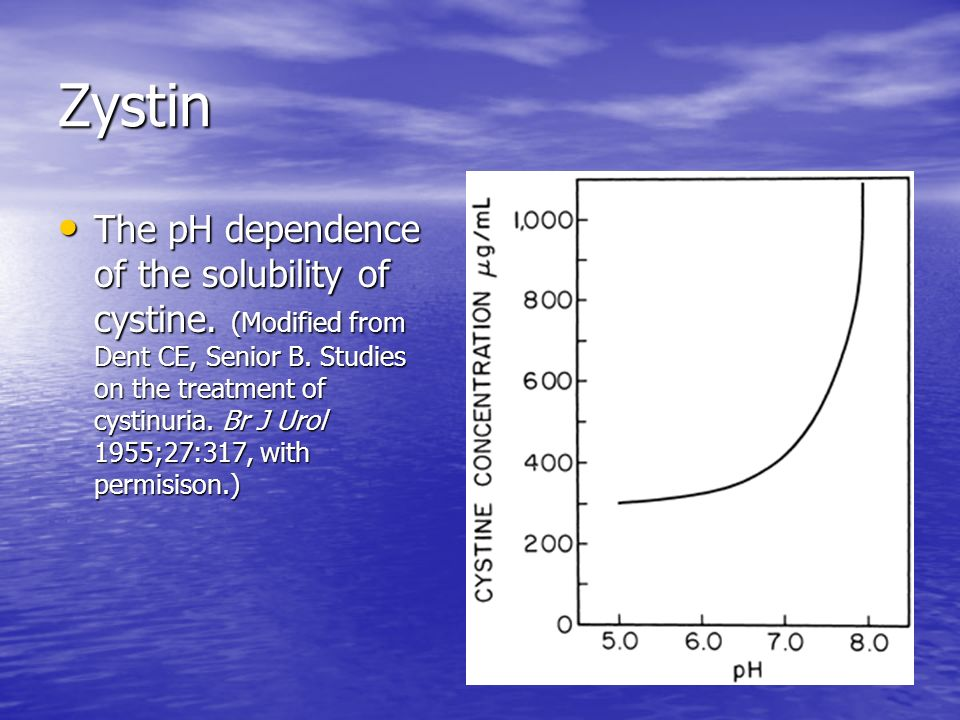 Zystin The pH dependence of the solubility of cystine.