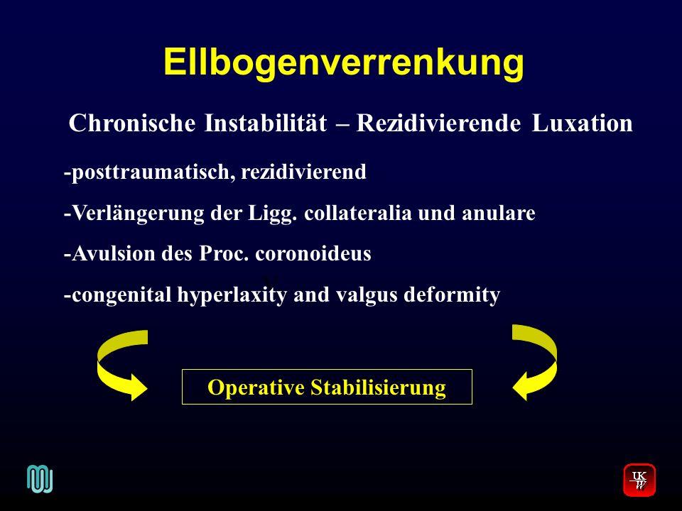 Ellbogenverrenkung V. Chronische Instabilität – Rezidivierende Luxation -posttraumatisch, rezidivierend -Verlängerung der Ligg. collateralia und anula