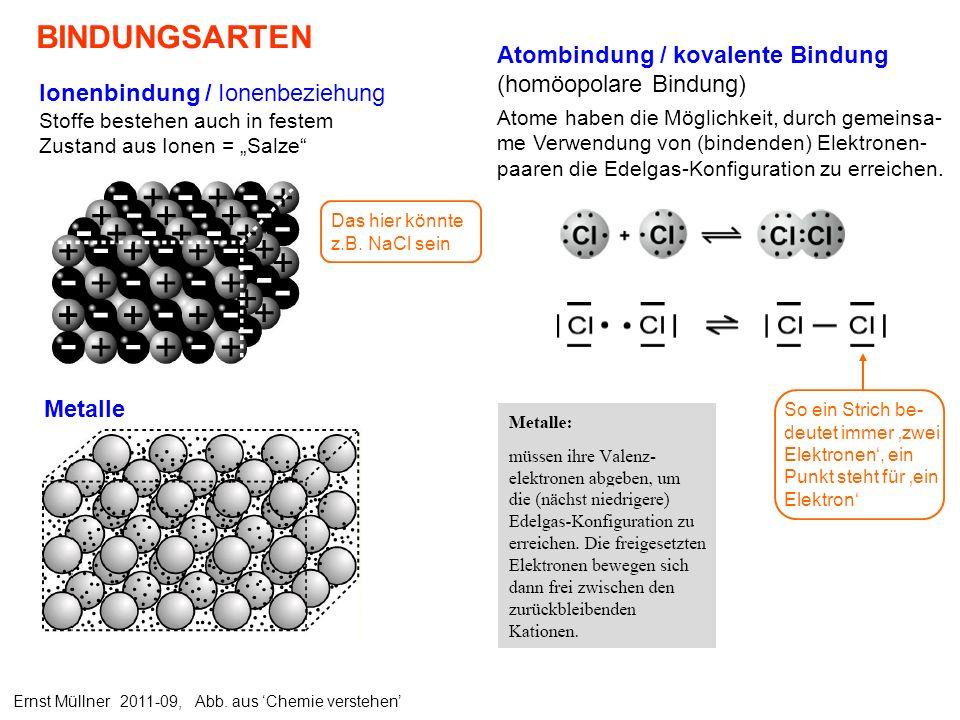 BINDUNGSARTEN Atombindung / kovalente Bindung (homöopolare Bindung) Atome haben die Möglichkeit, durch gemeinsa- me Verwendung von (bindenden) Elektronen- paaren die Edelgas-Konfiguration zu erreichen.