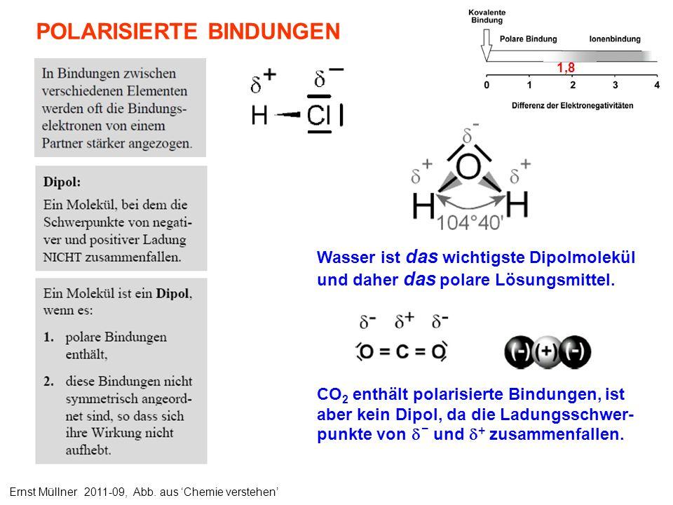 POLARISIERTE BINDUNGEN Wasser ist das wichtigste Dipolmolekül und daher das polare Lösungsmittel. CO 2 enthält polarisierte Bindungen, ist aber kein D