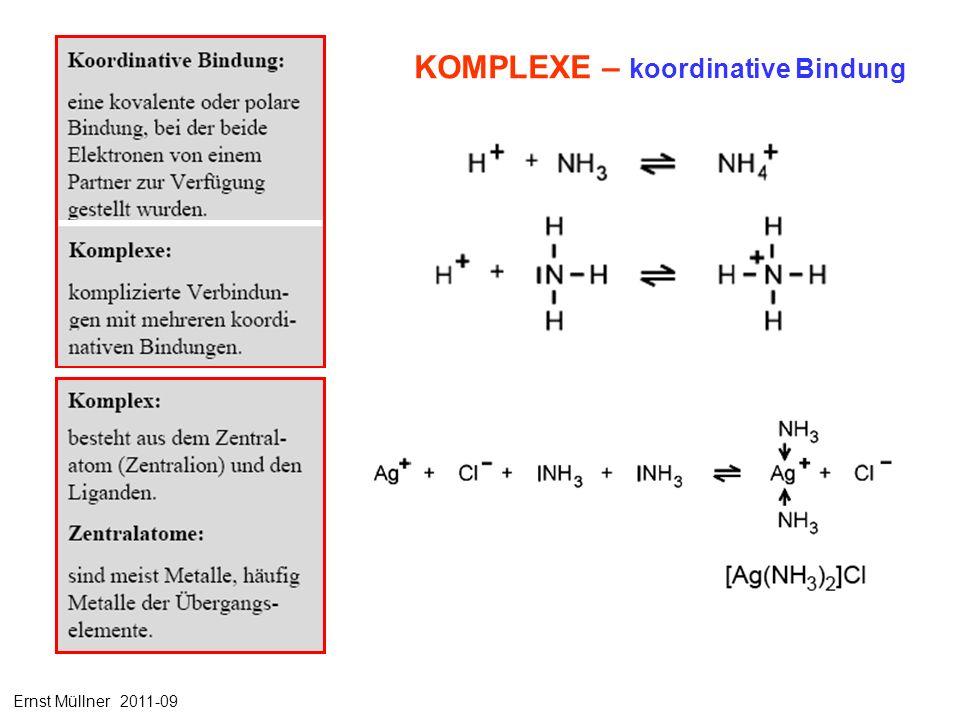 KOMPLEXE – koordinative Bindung Ernst Müllner 2011-09