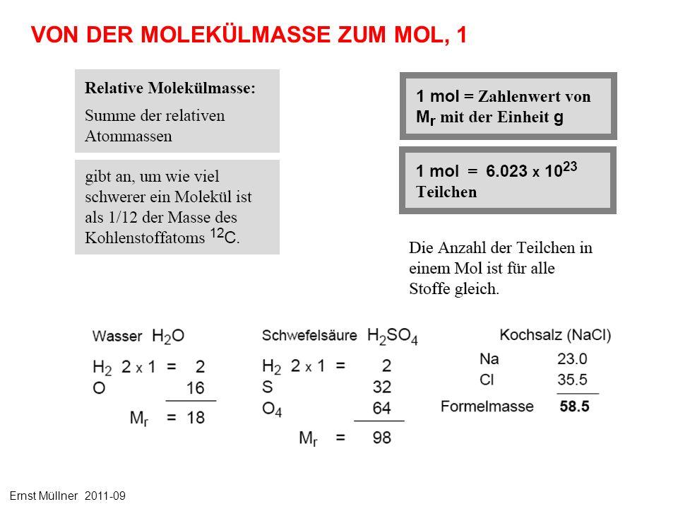 VON DER MOLEKÜLMASSE ZUM MOL, 1 Ernst Müllner 2011-09