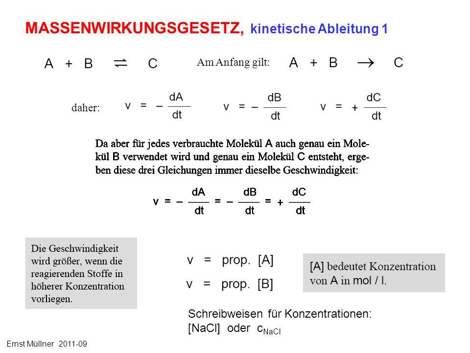 Am Anfang gilt: daher: MASSENWIRKUNGSGESETZ, kinetische Ableitung 1 Ernst Müllner 2011-09 Schreibweisen für Konzentrationen: [NaCl] oder c NaCl