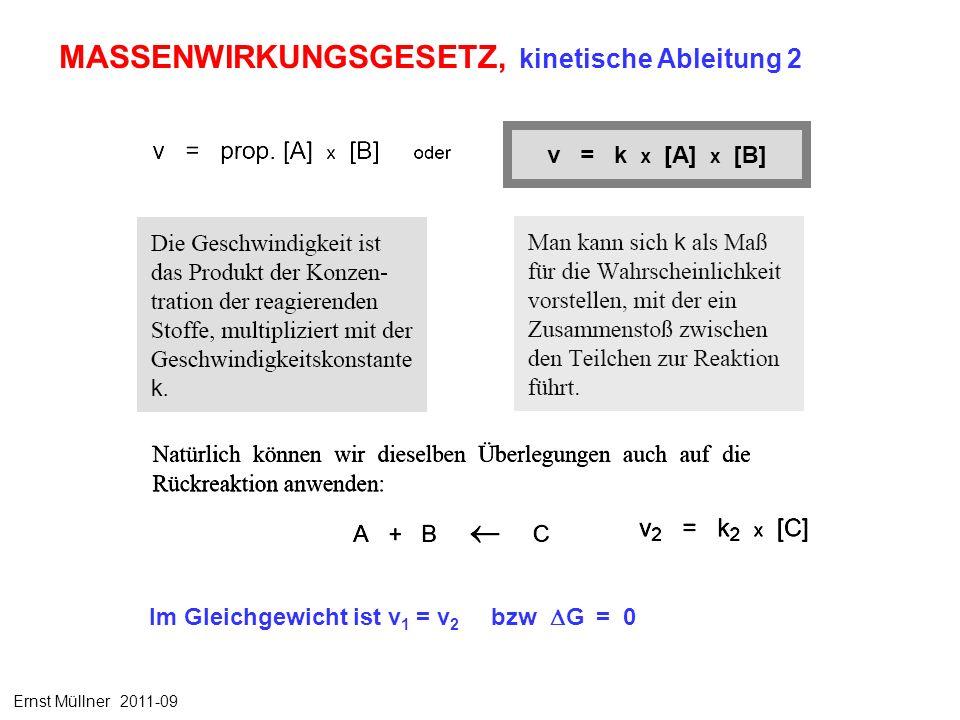 MASSENWIRKUNGSGESETZ, kinetische Ableitung 2 Im Gleichgewicht ist v 1 = v 2 bzw G = 0 Ernst Müllner 2011-09