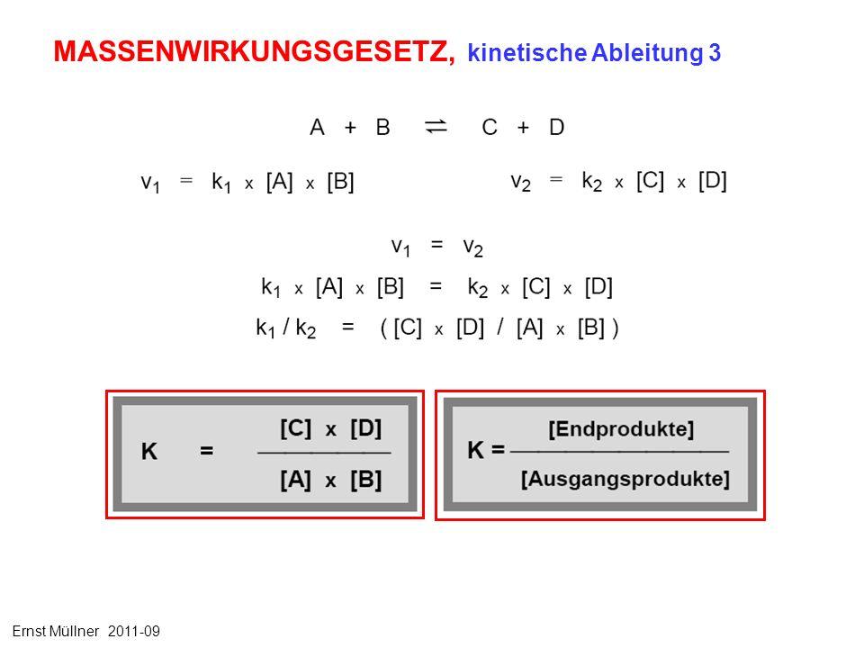 MASSENWIRKUNGSGESETZ, kinetische Ableitung 3 Ernst Müllner 2011-09