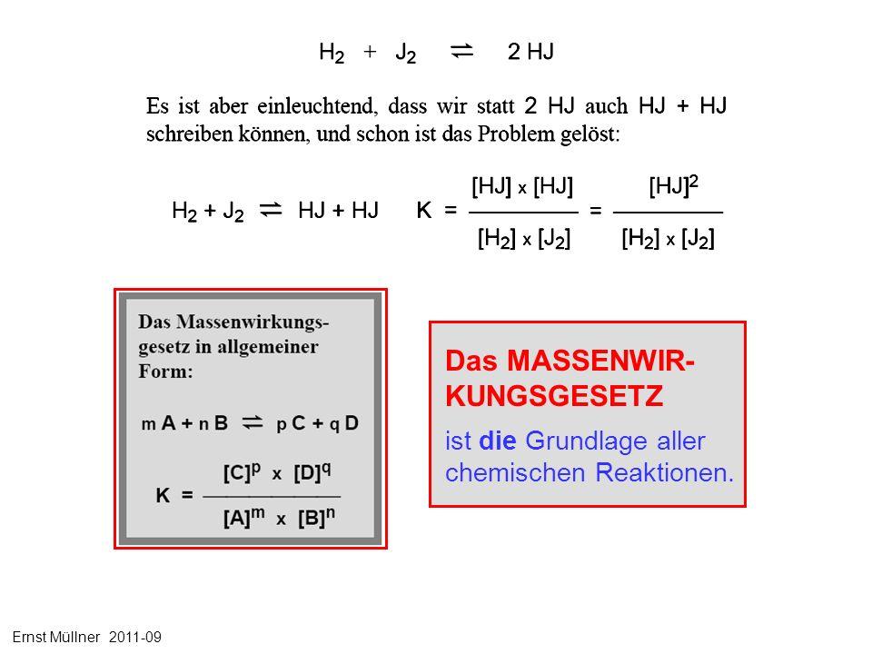 Das MASSENWIR- KUNGSGESETZ ist die Grundlage aller chemischen Reaktionen. Ernst Müllner 2011-09