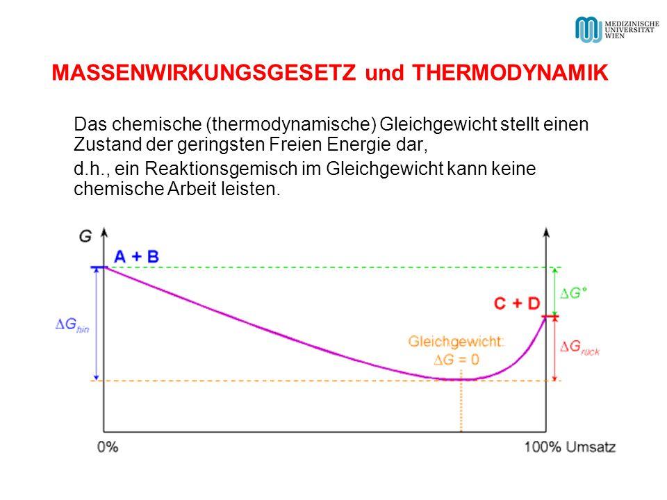Das chemische (thermodynamische) Gleichgewicht stellt einen Zustand der geringsten Freien Energie dar, d.h., ein Reaktionsgemisch im Gleichgewicht kann keine chemische Arbeit leisten.